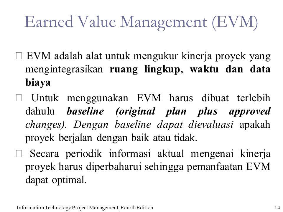 Earned Value Management (EVM)  EVM adalah alat untuk mengukur kinerja proyek yang mengintegrasikan ruang lingkup, waktu dan data biaya  Untuk menggu