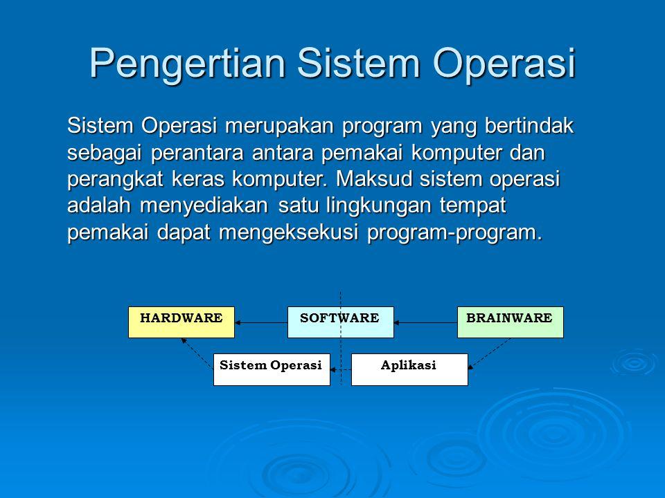 Pengertian Sistem Operasi Sistem Operasi merupakan program yang bertindak sebagai perantara antara pemakai komputer dan perangkat keras komputer.