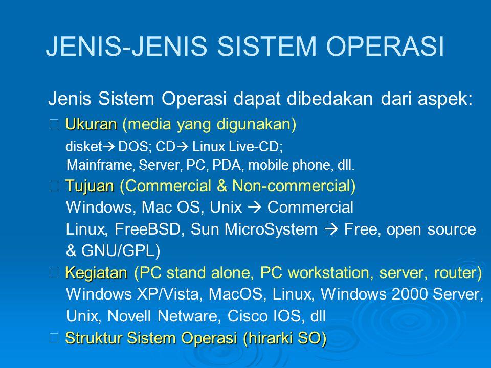 JENIS-JENIS SISTEM OPERASI Jenis Sistem Operasi dapat dibedakan dari aspek: Ukuran  Ukuran (media yang digunakan) disket  DOS; CD  Linux Live-CD; Mainframe, Server, PC, PDA, mobile phone, dll.