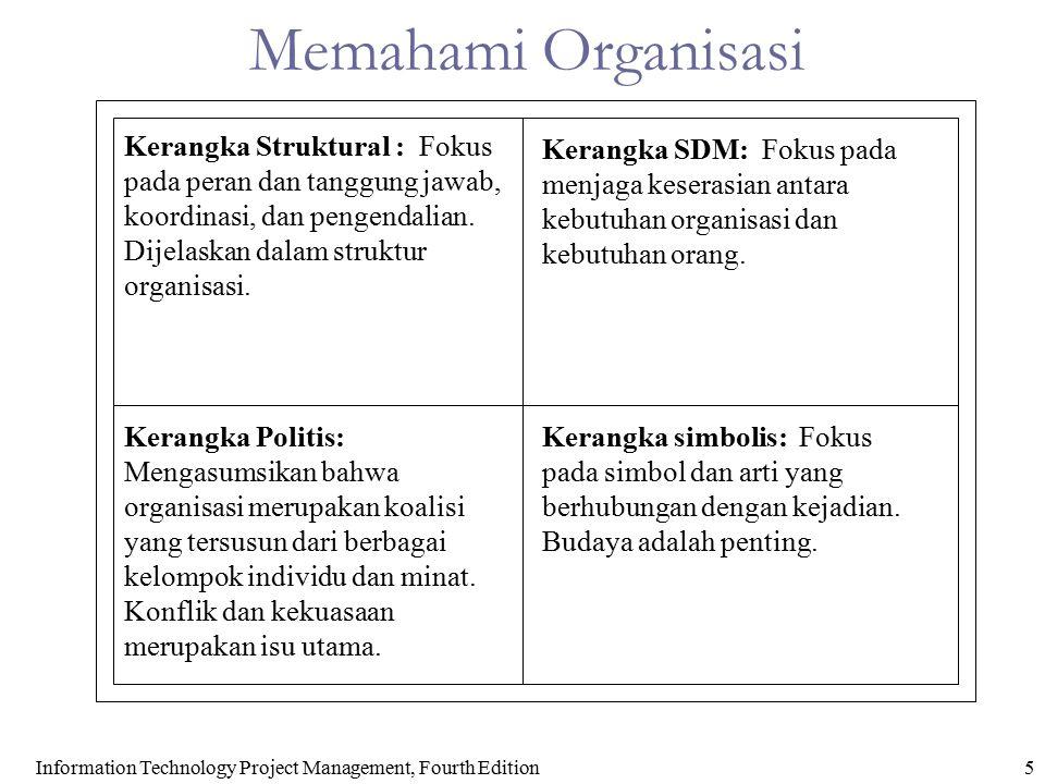 Information Technology Project Management, Fourth Edition5 Memahami Organisasi Kerangka Struktural : Fokus pada peran dan tanggung jawab, koordinasi,