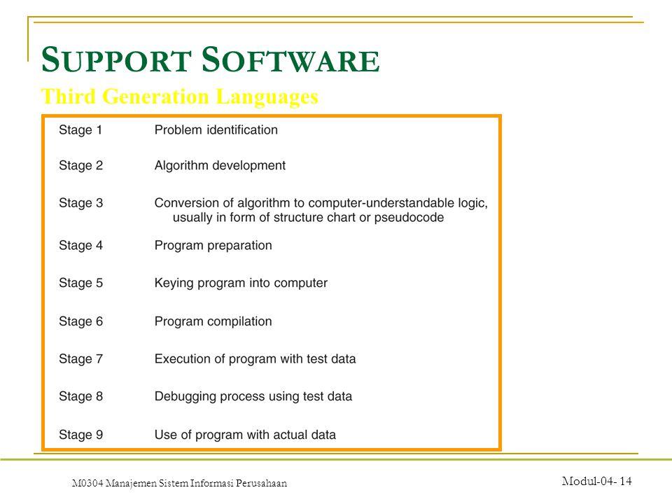 M0304 Manajemen Sistem Informasi Perusahaan Modul-04- 14 S UPPORT S OFTWARE Third Generation Languages