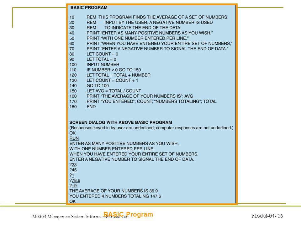 M0304 Manajemen Sistem Informasi Perusahaan Modul-04- 16 BASIC Program