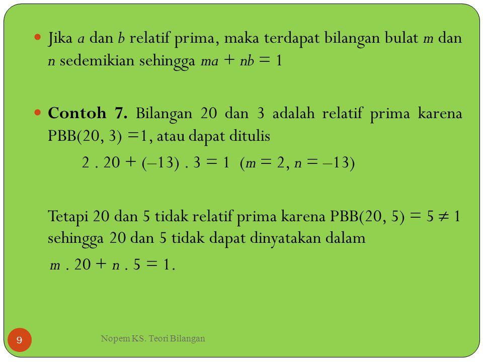 Nopem KS. Teori Bilangan 9 Jika a dan b relatif prima, maka terdapat bilangan bulat m dan n sedemikian sehingga ma + nb = 1 Contoh 7. Bilangan 20 dan
