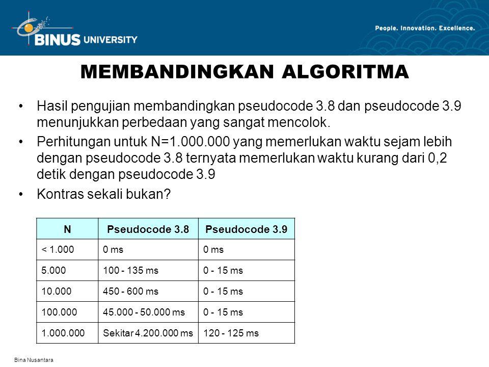 Bina Nusantara MEMBANDINGKAN ALGORITMA Hasil pengujian membandingkan pseudocode 3.8 dan pseudocode 3.9 menunjukkan perbedaan yang sangat mencolok.