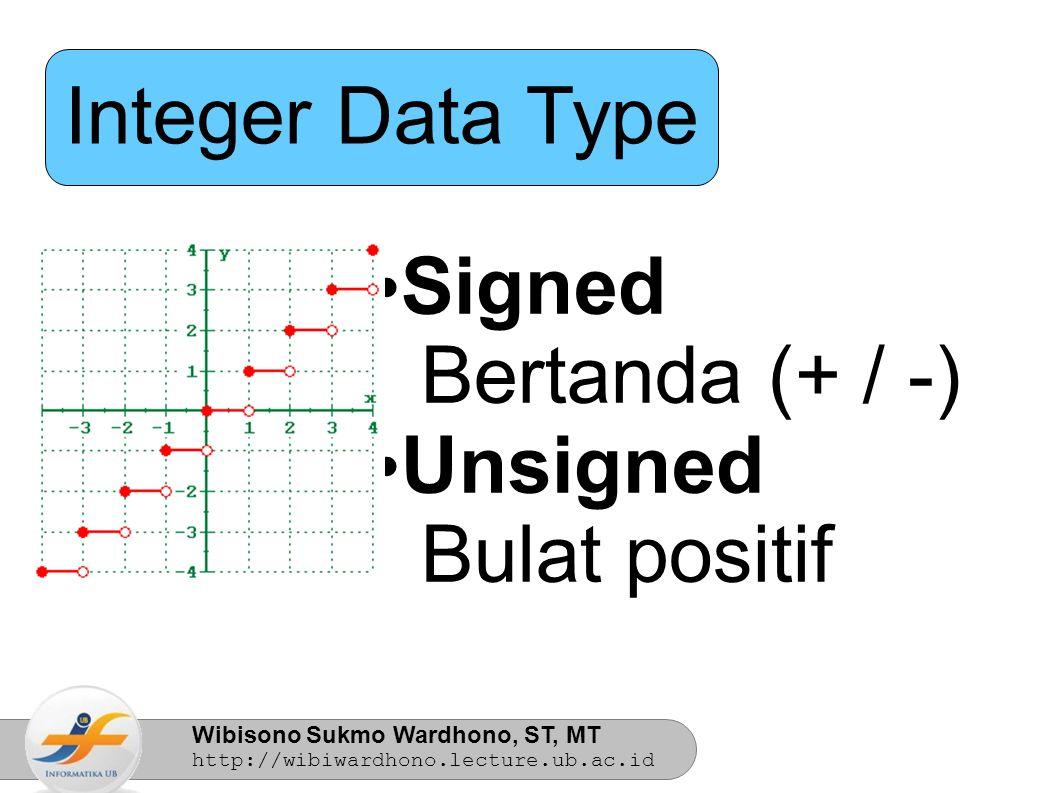Wibisono Sukmo Wardhono, ST, MT http://wibiwardhono.lecture.ub.ac.id Pembagian integer a | b jika b = ac; c  Z ; a  0 a habis membagi b (a divides b) Jika terdapat bilangan bulat c a dan b adalah dua bil.