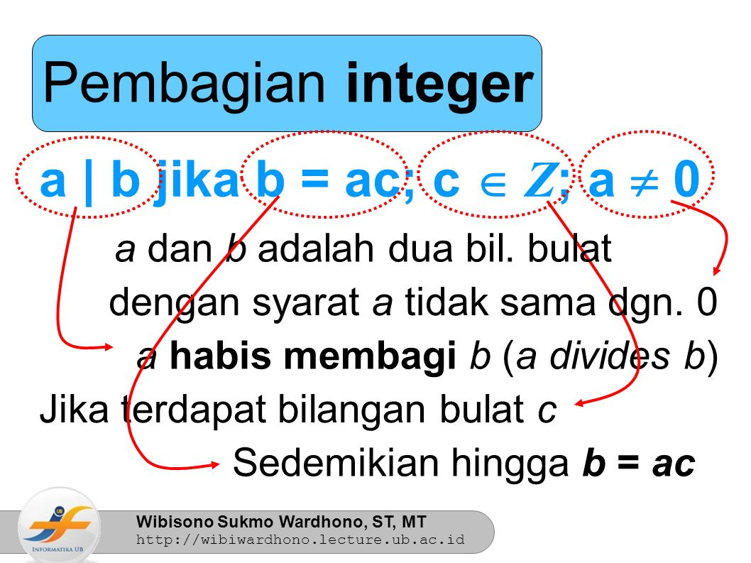 Wibisono Sukmo Wardhono, ST, MT http://wibiwardhono.lecture.ub.ac.id Pembagian integer Contoh: 4 | 12 ?Ya 5 | 17 ?Tidak