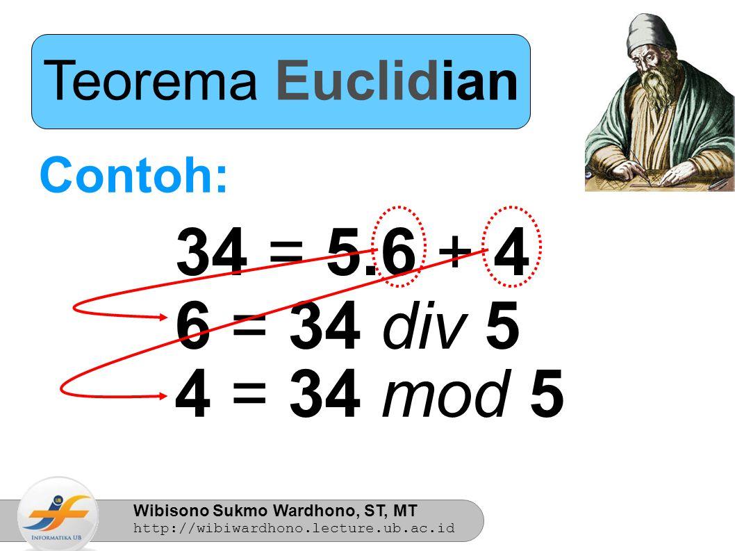 Wibisono Sukmo Wardhono, ST, MT http://wibiwardhono.lecture.ub.ac.id Latihan Tunjukkan apakah 19 habis membagi a.89 b.773 c.8721