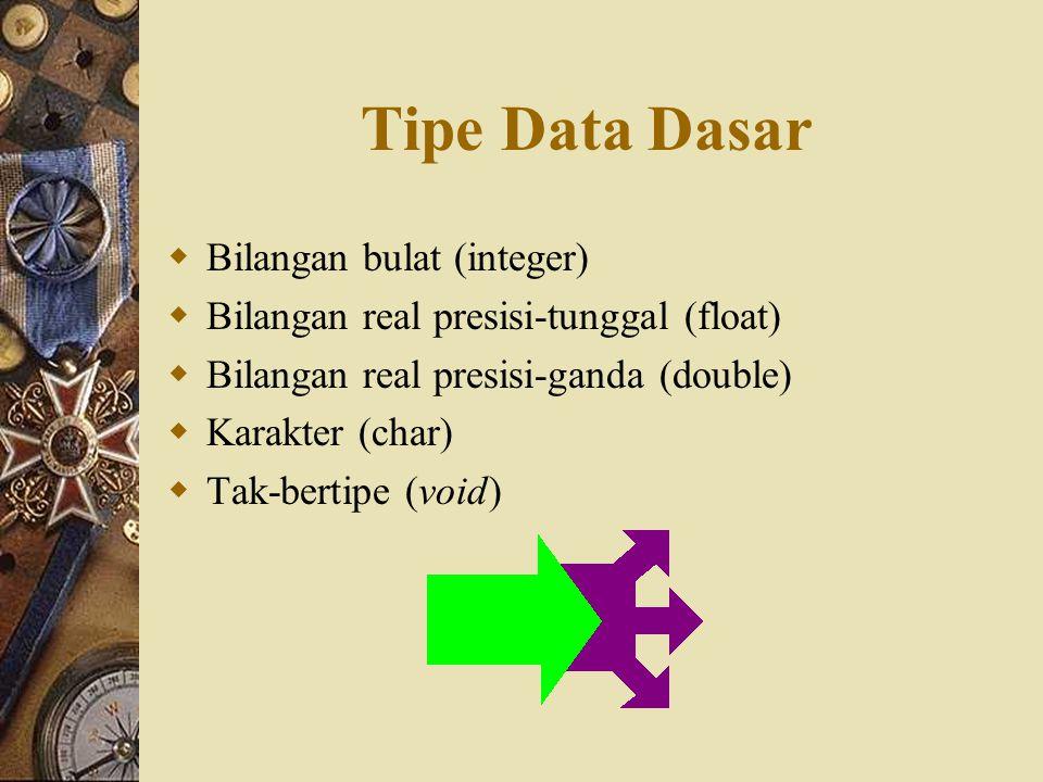 Tipe Data Dasar  Bilangan bulat (integer)  Bilangan real presisi-tunggal (float)  Bilangan real presisi-ganda (double)  Karakter (char)  Tak-bertipe (void)