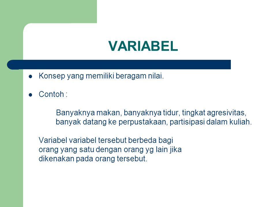 VARIABEL Konsep yang memiliki beragam nilai.