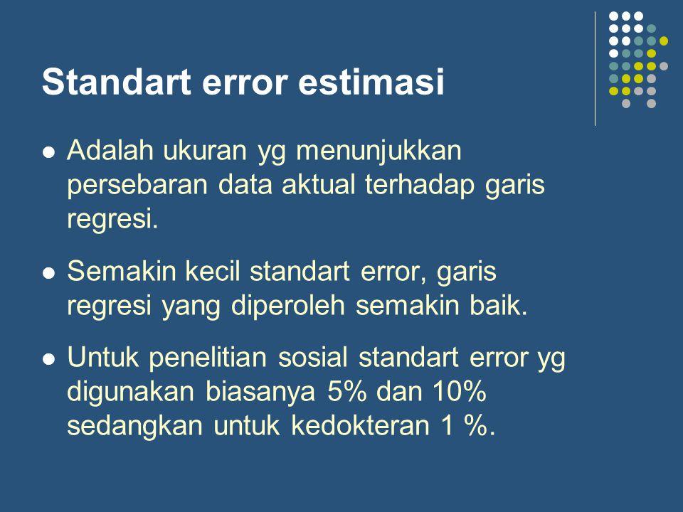 Standart error estimasi Adalah ukuran yg menunjukkan persebaran data aktual terhadap garis regresi.