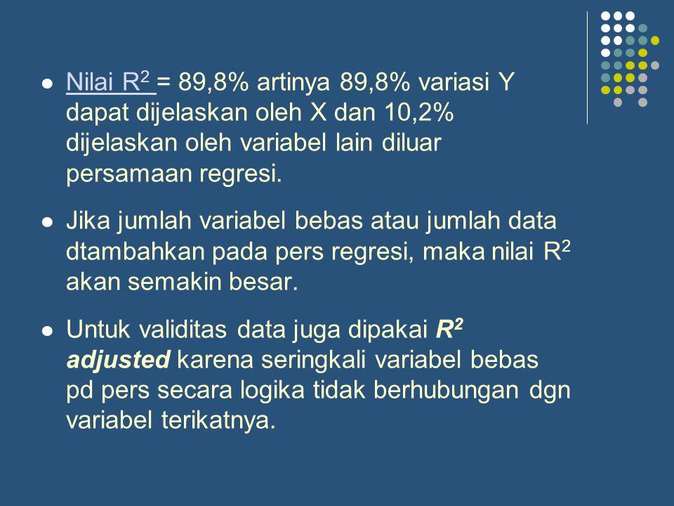 Nilai R 2 = 89,8% artinya 89,8% variasi Y dapat dijelaskan oleh X dan 10,2% dijelaskan oleh variabel lain diluar persamaan regresi.