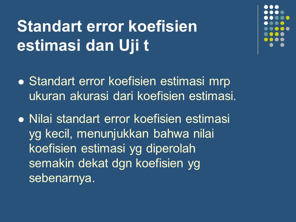 Standart error koefisien estimasi dan Uji t Standart error koefisien estimasi mrp ukuran akurasi dari koefisien estimasi.