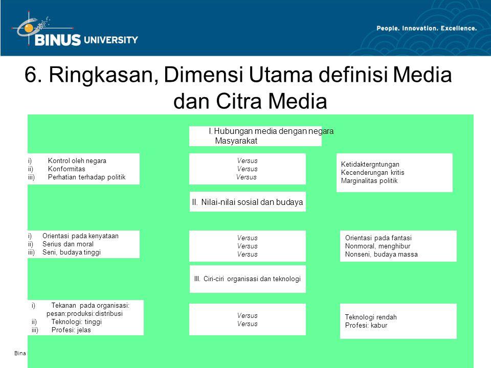 Bina Nusantara 6. Ringkasan, Dimensi Utama definisi Media dan Citra Media I.Hubungan media dengan negara Masyarakat i)Kontrol oleh negara ii)Konformit