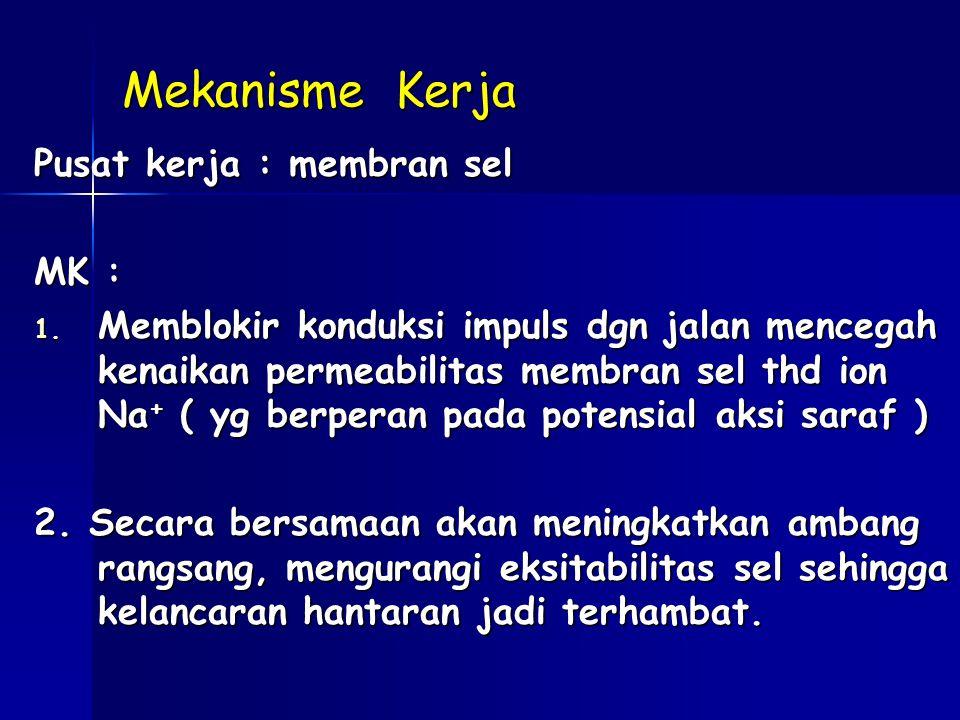 Mekanisme Kerja Pusat kerja : membran sel MK : 1.