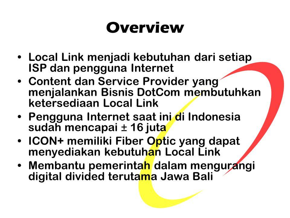 Overview Local Link menjadi kebutuhan dari setiap ISP dan pengguna Internet Content dan Service Provider yang menjalankan Bisnis DotCom membutuhkan ke