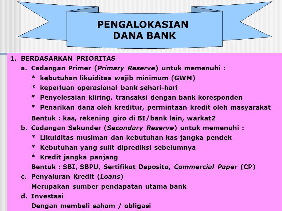 PENGALOKASIAN DANA BANK 1.BERDASARKAN PRIORITAS a. Cadangan Primer (Primary Reserve) untuk memenuhi : * kebutuhan likuiditas wajib minimum (GWM) * kep