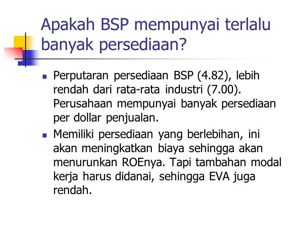 Apakah BSP mempunyai terlalu banyak persediaan? Perputaran persediaan BSP (4.82), lebih rendah dari rata-rata industri (7.00). Perusahaan mempunyai ba