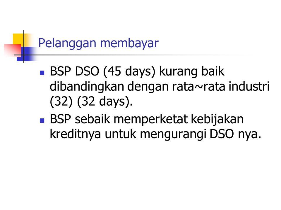 Pelanggan membayar BSP DSO (45 days) kurang baik dibandingkan dengan rata~rata industri (32) (32 days). BSP sebaik memperketat kebijakan kreditnya unt