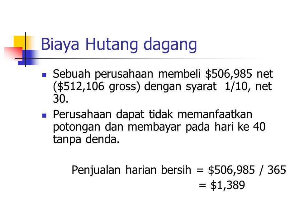 Biaya Hutang dagang Sebuah perusahaan membeli $506,985 net ($512,106 gross) dengan syarat 1/10, net 30. Perusahaan dapat tidak memanfaatkan potongan d