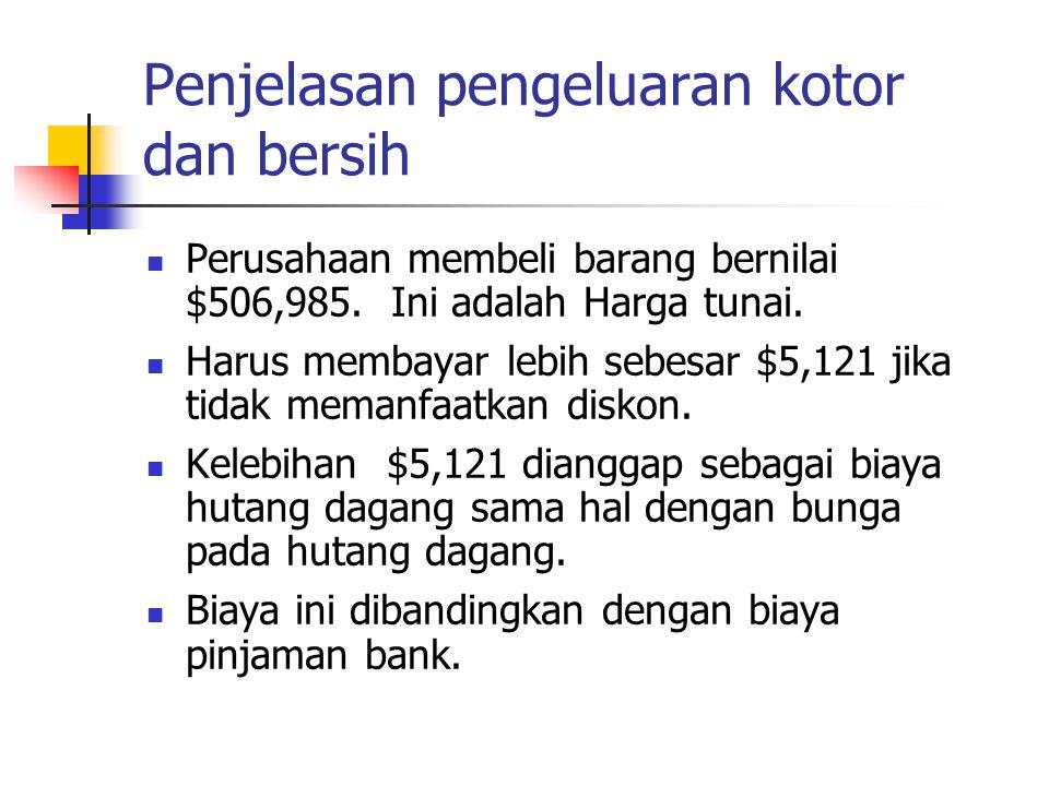 Penjelasan pengeluaran kotor dan bersih Perusahaan membeli barang bernilai $506,985. Ini adalah Harga tunai. Harus membayar lebih sebesar $5,121 jika