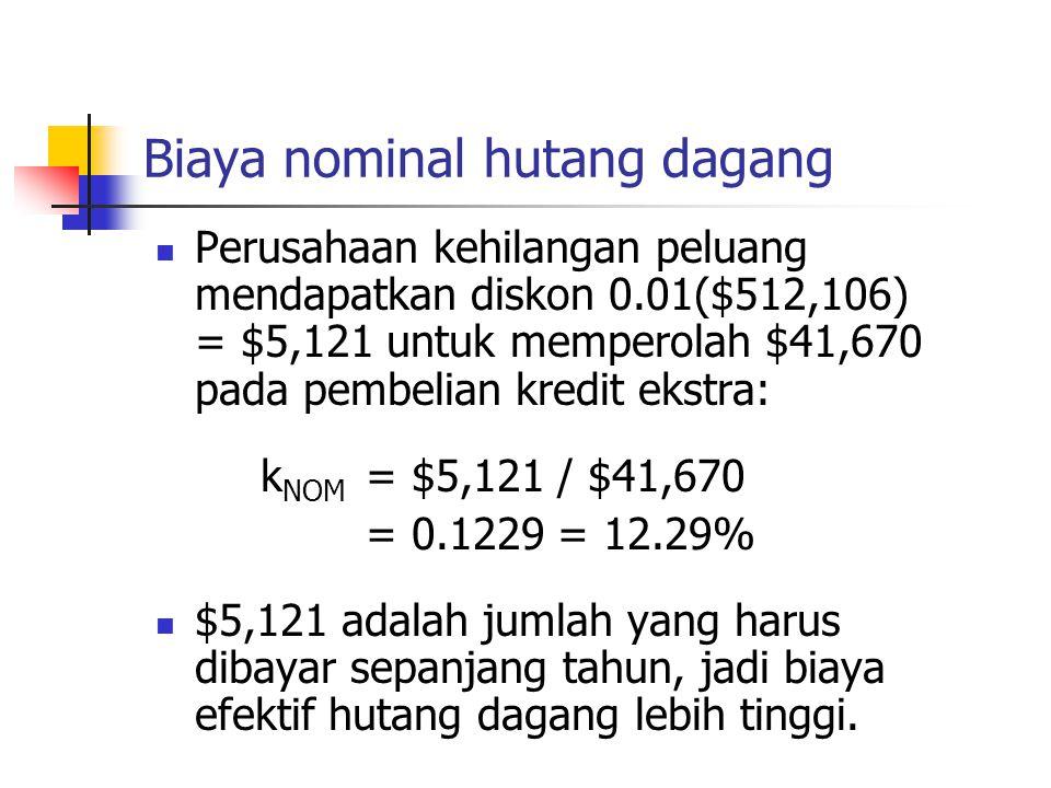 Biaya nominal hutang dagang Perusahaan kehilangan peluang mendapatkan diskon 0.01($512,106) = $5,121 untuk memperolah $41,670 pada pembelian kredit ek