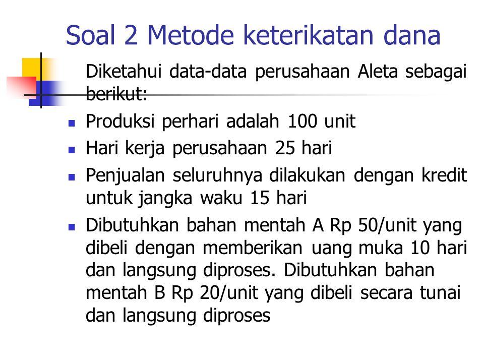 Soal 2 Metode keterikatan dana Diketahui data-data perusahaan Aleta sebagai berikut: Produksi perhari adalah 100 unit Hari kerja perusahaan 25 hari Pe