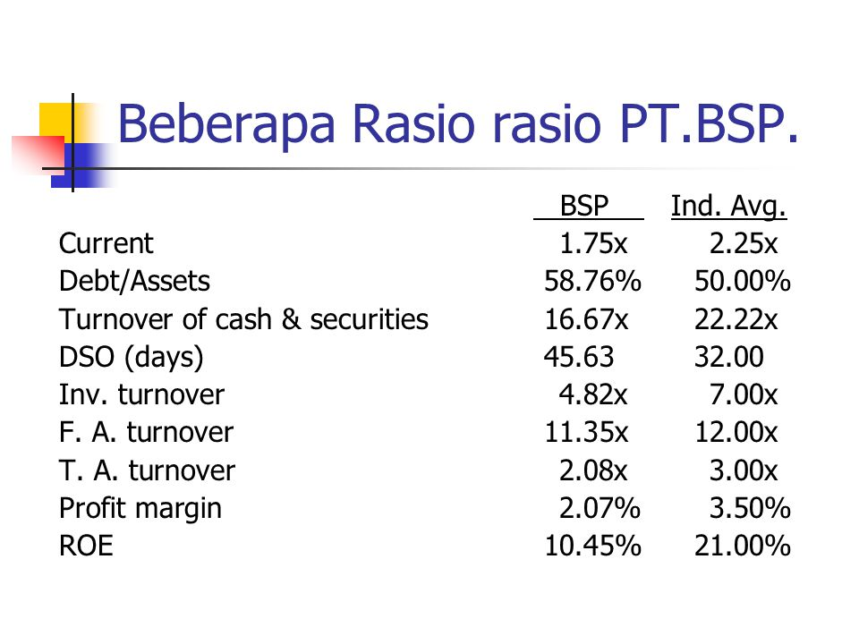 Beberapa Rasio rasio PT.BSP. BSP Ind. Avg. Current1.75x2.25x Debt/Assets58.76%50.00% Turnover of cash & securities16.67x22.22x DSO (days)45.6332.00 In