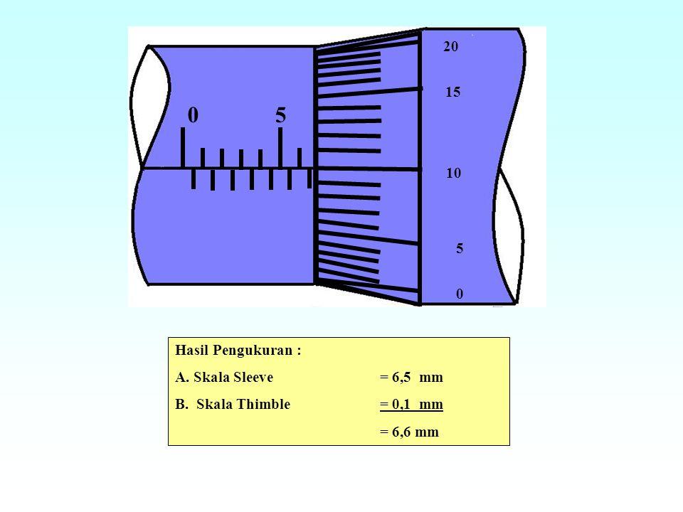 0 20 15 10 5 0 Hasil Pengukuran : A. Skala Sleeve = 6,5 mm B. Skala Thimble = 0,1 mm = 6,6 mm 5