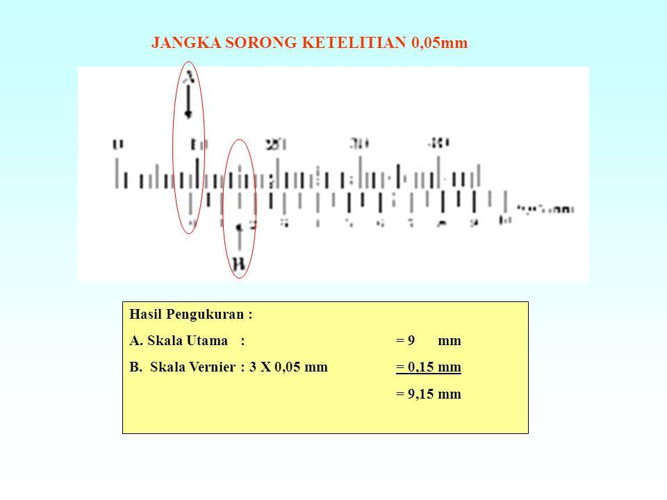 Hasil Pengukuran : A.Skala Utama : = 9 mm B.