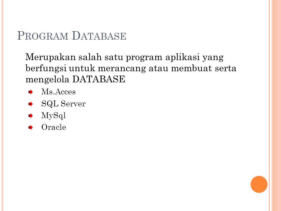 P ROGRAM D ATABASE Merupakan salah satu program aplikasi yang berfungsi untuk merancang atau membuat serta mengelola DATABASE Ms.Acces SQL Server MySql Oracle
