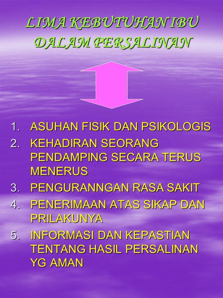 LIMA KEBUTUHAN IBU DALAM PERSALINAN 1.ASUHAN FISIK DAN PSIKOLOGIS 2.KEHADIRAN SEORANG PENDAMPING SECARA TERUS MENERUS 3.PENGURANNGAN RASA SAKIT 4.PENERIMAAN ATAS SIKAP DAN PRILAKUNYA 5.INFORMASI DAN KEPASTIAN TENTANG HASIL PERSALINAN YG AMAN