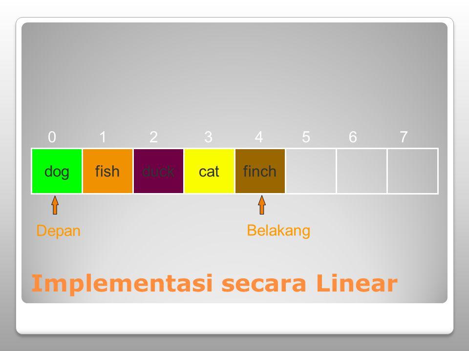 Implementasi secara Linear Depan Belakang 0 dogfishduckcatfinch 1234567