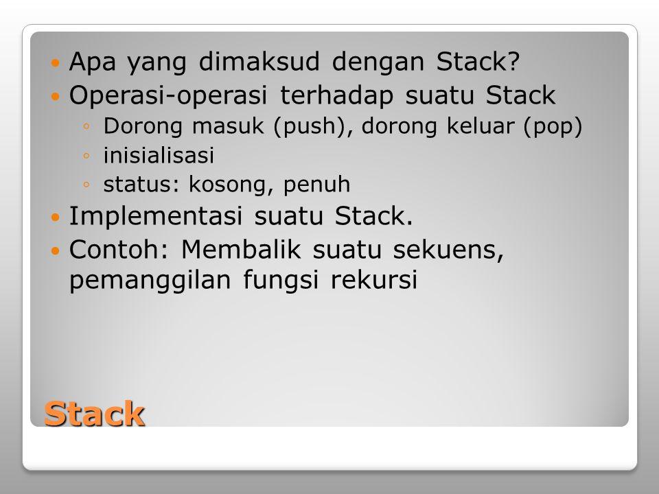 Stack Apa yang dimaksud dengan Stack? Operasi-operasi terhadap suatu Stack ◦Dorong masuk (push), dorong keluar (pop) ◦inisialisasi ◦status: kosong, pe