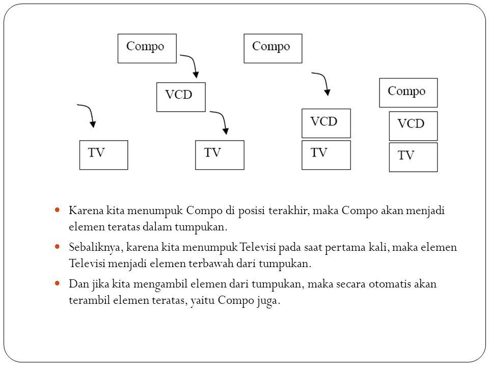 Contoh : Penggunaan notasi postfix dalam stack, misal : 2 14 + 5 * = 80