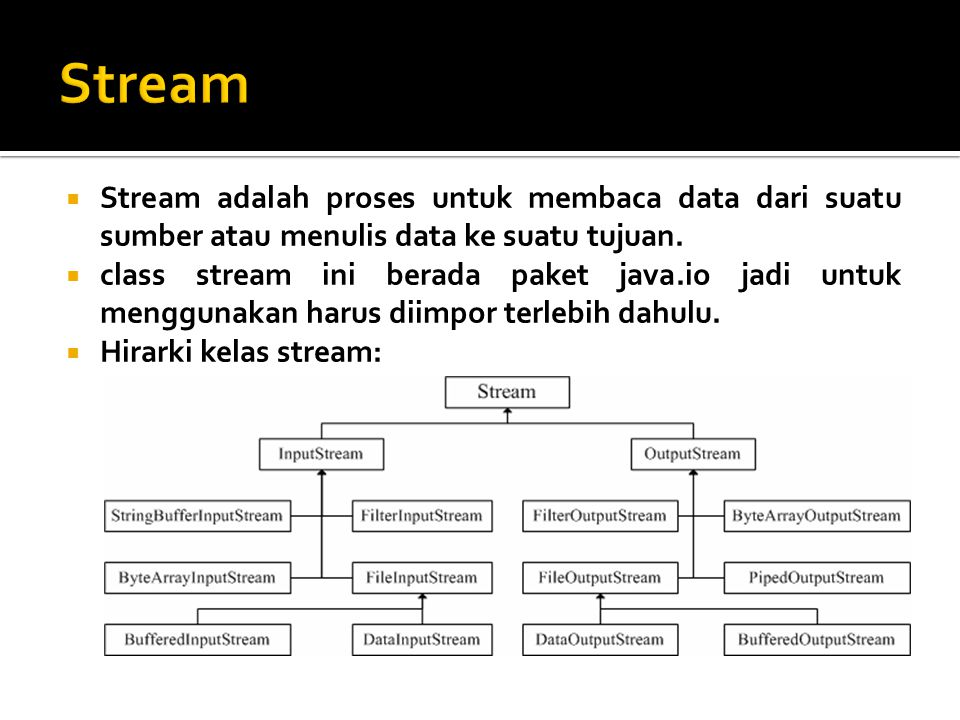  Stream adalah proses untuk membaca data dari suatu sumber atau menulis data ke suatu tujuan.  class stream ini berada paket java.io jadi untuk meng