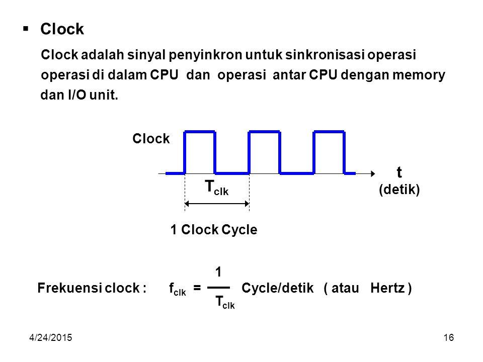 4/24/201516 Clock 1 Clock Cycle t (detik) T clk 1 Frekuensi clock : f clk = Cycle/detik ( atau Hertz ) T clk  Clock Clock adalah sinyal penyinkron untuk sinkronisasi operasi operasi di dalam CPU dan operasi antar CPU dengan memory dan I/O unit.