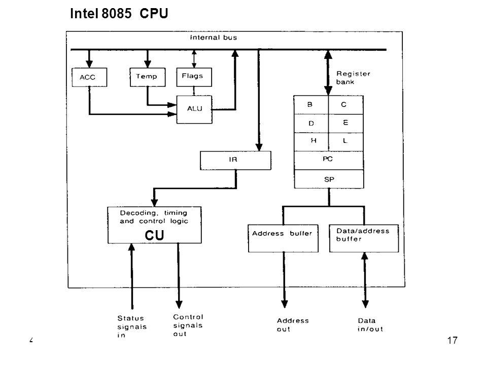 4/24/201517 Intel 8085 CPU CU