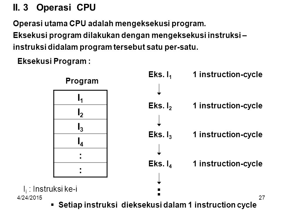 4/24/201527 II.3 Operasi CPU Operasi utama CPU adalah mengeksekusi program.