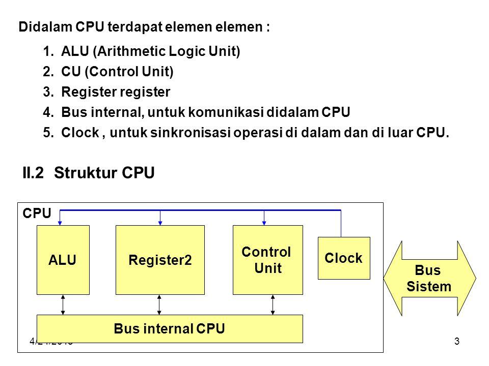 4/24/20153 ALURegister2 Control Unit Bus internal CPU CPU Bus Sistem Clock II.2 Struktur CPU Didalam CPU terdapat elemen elemen : 1.ALU (Arithmetic Logic Unit) 2.CU (Control Unit) 3.Register register 4.Bus internal, untuk komunikasi didalam CPU 5.Clock, untuk sinkronisasi operasi di dalam dan di luar CPU.