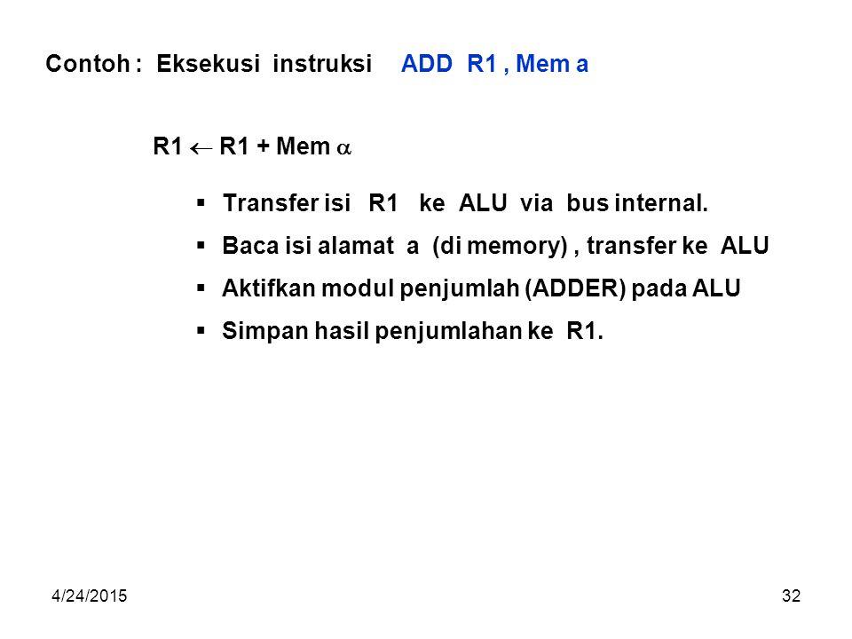 4/24/201532 R1  R1 + Mem   Transfer isi R1 ke ALU via bus internal.