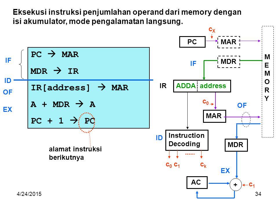 4/24/201534 PC  MAR MDR  IR IR[address]  MAR A + MDR  A PC + 1  PC Eksekusi instruksi penjumlahan operand dari memory dengan isi akumulator, mode pengalamatan langsung.