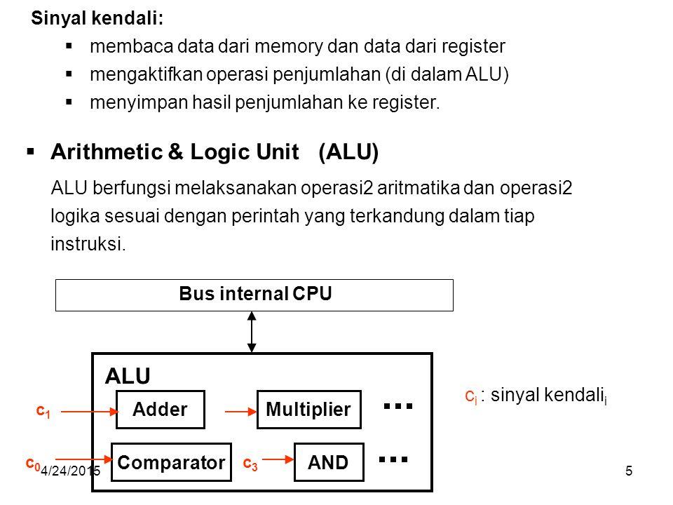 4/24/20156  Register-register Register adalah elemen pengingat didalam CPU, sebagai tempat penyimpanan sementara bagi data atau parameter2 yang diperlukan dalam operasi CPU.