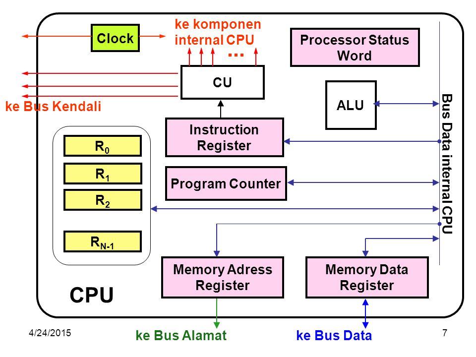 4/24/201518 Intel 8085 Signals
