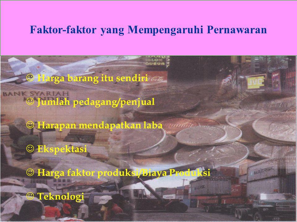 Faktor-faktor yang Mempengaruhi Pernawaran Harga barang itu sendiri Jumlah pedagang/penjual Harapan mendapatkan laba Ekspektasi Harga faktor produksi/