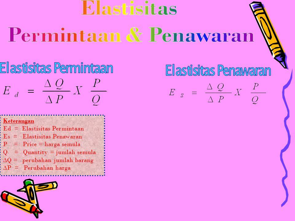 Keterangan Ed = Elastisitas Permintaan Es = Elastisitas Penawaran P = Price = harga semula Q = Quantity = jumlah semula  Q = perubahan jumlah barang