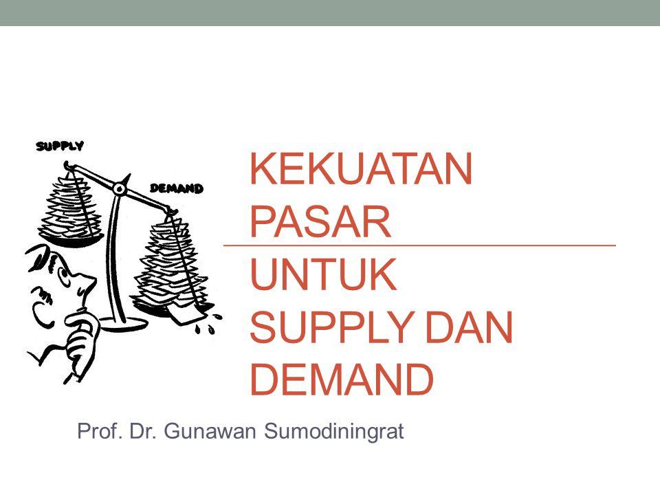 Tujuan dari bab ini Faktor apa yang mempengaruhi pemintaan pembeli akan barang.