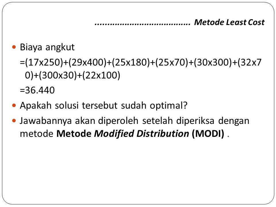 ....................................... Metode Least Cost Biaya angkut =(17x250)+(29x400)+(25x180)+(25x70)+(30x300)+(32x7 0)+(300x30)+(22x100) =36.440