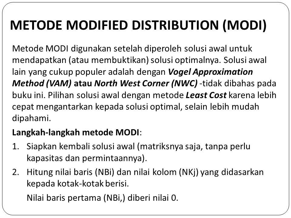 METODE MODIFIED DISTRIBUTION (MODI) Metode MODI digunakan setelah diperoleh solusi awal untuk mendapatkan (atau membuktikan) solusi optimalnya. Solusi