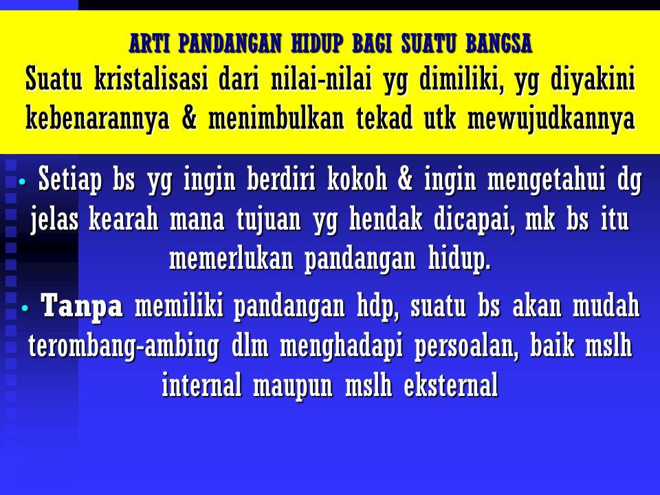 Penuntun sikap & tingkah laku Manusia Indonesia; keseluruhan pedoman merupakan pengetahuan yg hrs dipahami, kmd dijdkan sikap, tkh laku & pendirian kita.