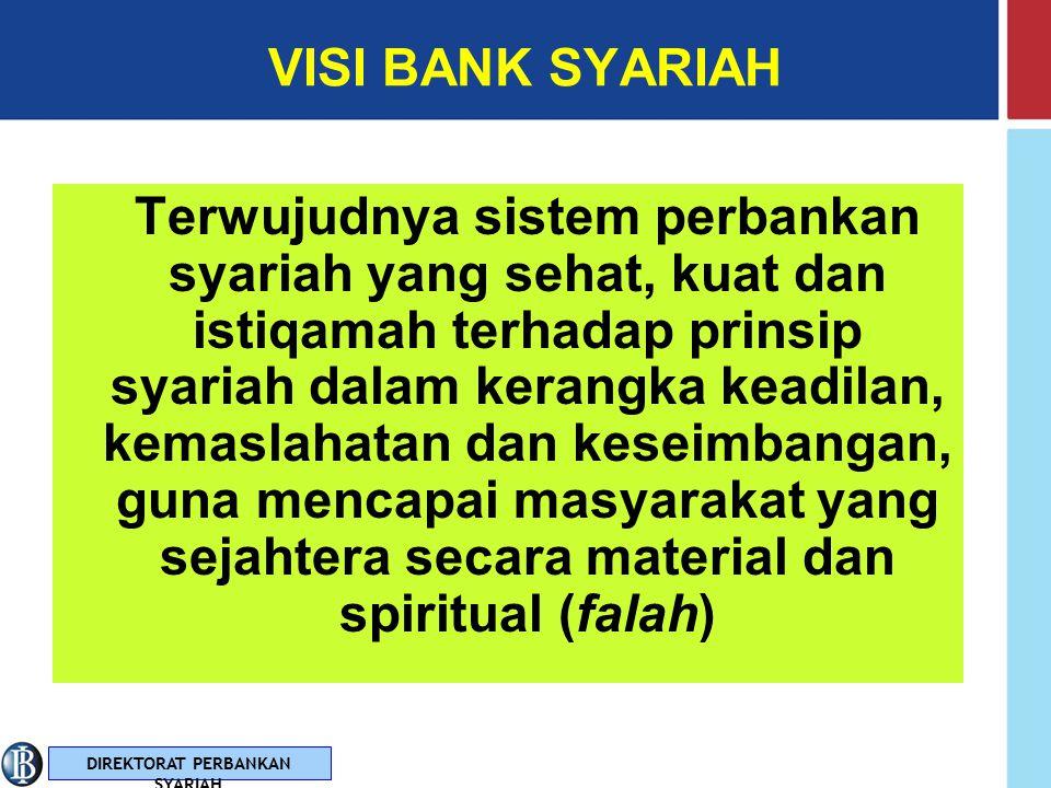 DIREKTORAT PERBANKAN SYARIAH 1 Direktorat Perbankan Syariah Bank Indonesia 2007 Disampikan Oleh MOH.